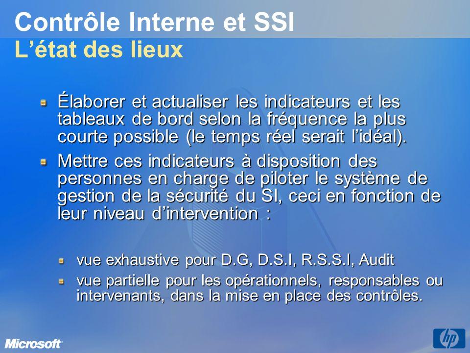 Contrôle Interne et SSI Létat des lieux Élaborer et actualiser les indicateurs et les tableaux de bord selon la fréquence la plus courte possible (le