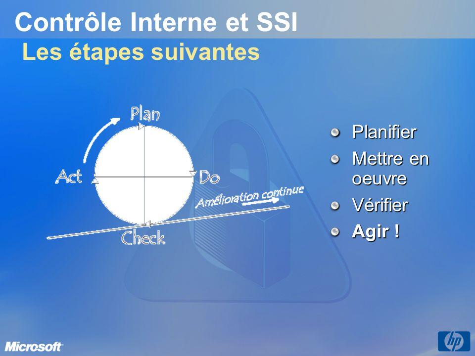 Contrôle Interne et SSI Les étapes suivantes Planifier Mettre en oeuvre Vérifier Agir !