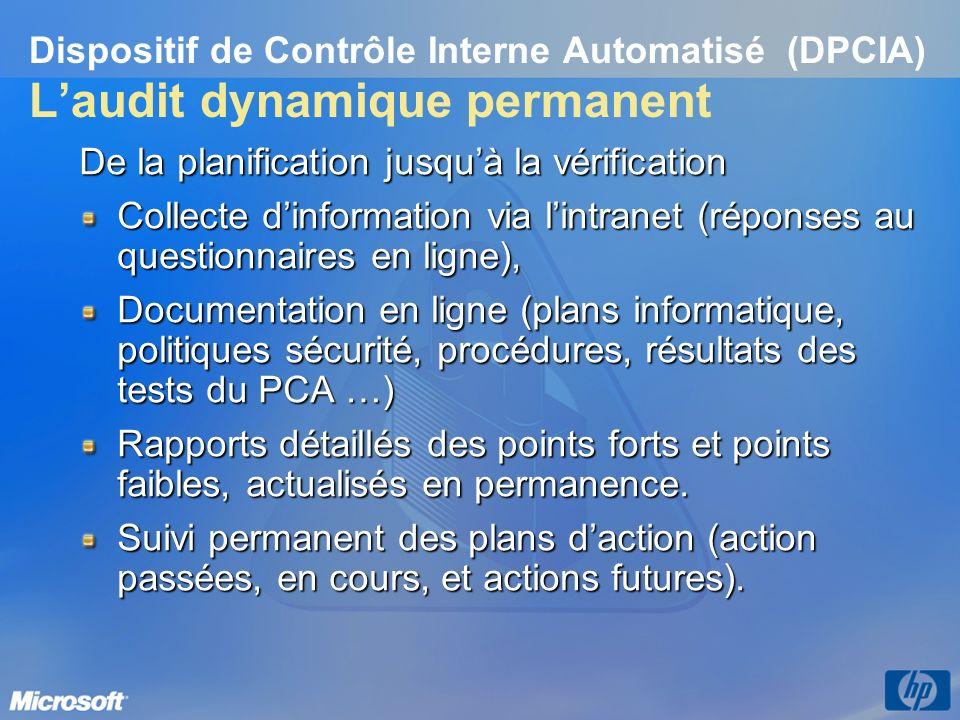 Dispositif de Contrôle Interne Automatisé (DPCIA) Laudit dynamique permanent De la planification jusquà la vérification Collecte dinformation via lint