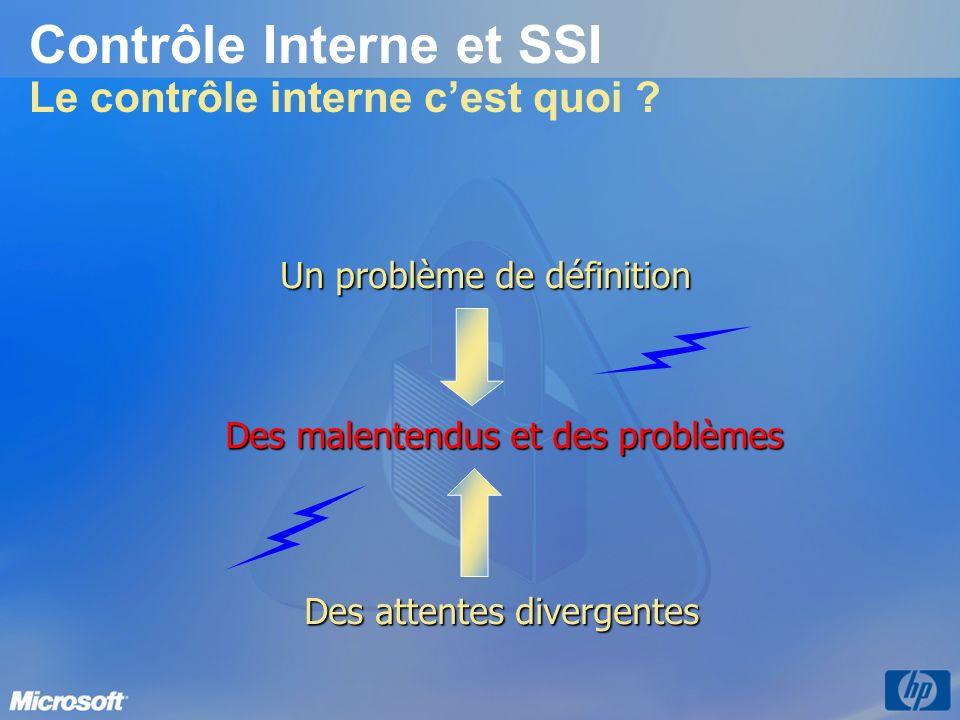 Contrôle Interne et SSI Le contrôle interne cest quoi ? Un problème de définition Des attentes divergentes Des malentendus et des problèmes