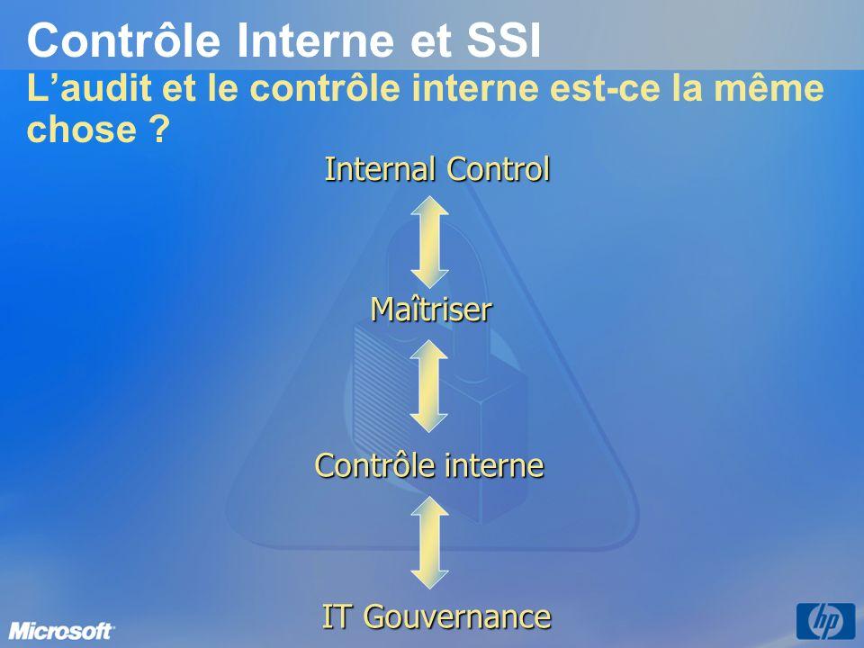 Contrôle Interne et SSI Laudit et le contrôle interne est-ce la même chose ? Internal Control Contrôle interne Maîtriser IT Gouvernance