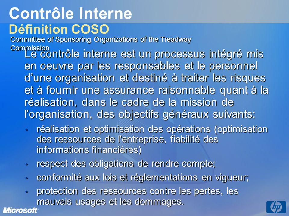 Contrôle Interne et SSI Le rapport entre contrôle interne et SSI .