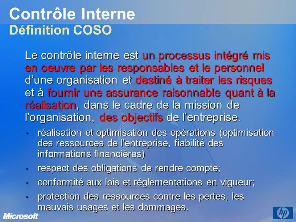 Contrôle Interne Définition COSO Le contrôle interne est un processus intégré mis en oeuvre par les responsables et le personnel dune organisation et