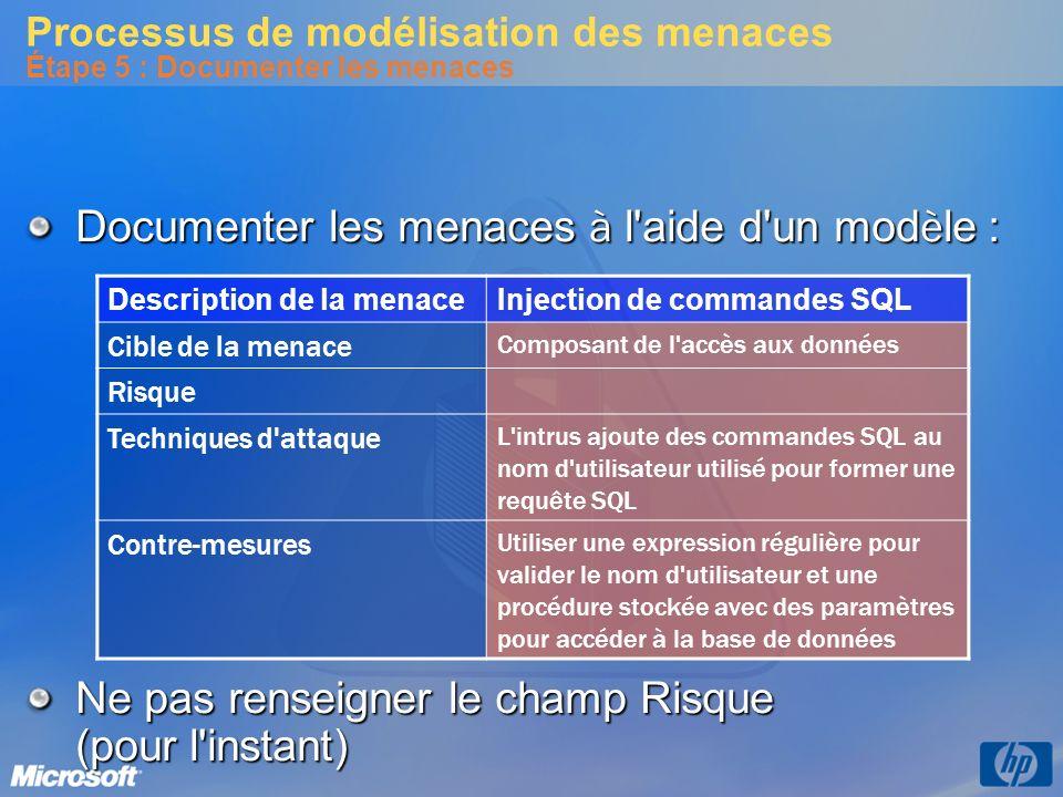 Processus de modélisation des menaces Étape 5 : Documenter les menaces Documenter les menaces à l'aide d'un mod è le : Ne pas renseigner le champ Risq