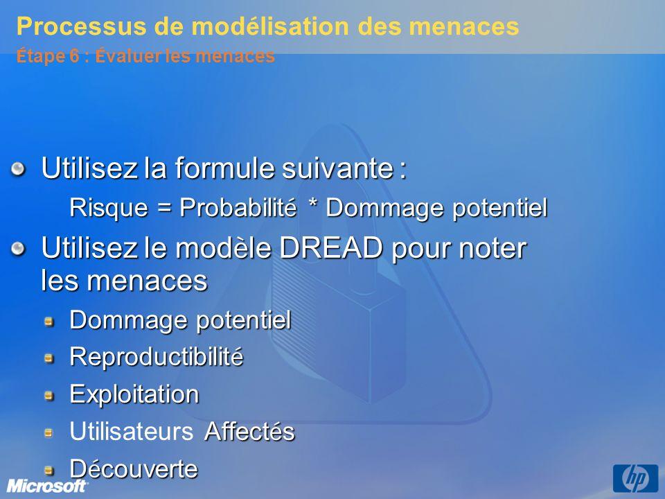 Processus de mod é lisation des menaces É tape 6 : É valuer les menaces Utilisez la formule suivante : Risque = Probabilit é * Dommage potentiel Utili