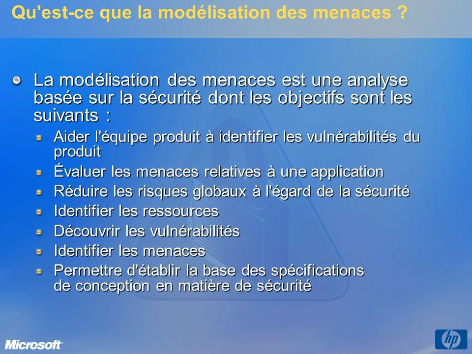 Qu'est-ce que la modélisation des menaces ? La modélisation des menaces est une analyse basée sur la sécurité dont les objectifs sont les suivants : A