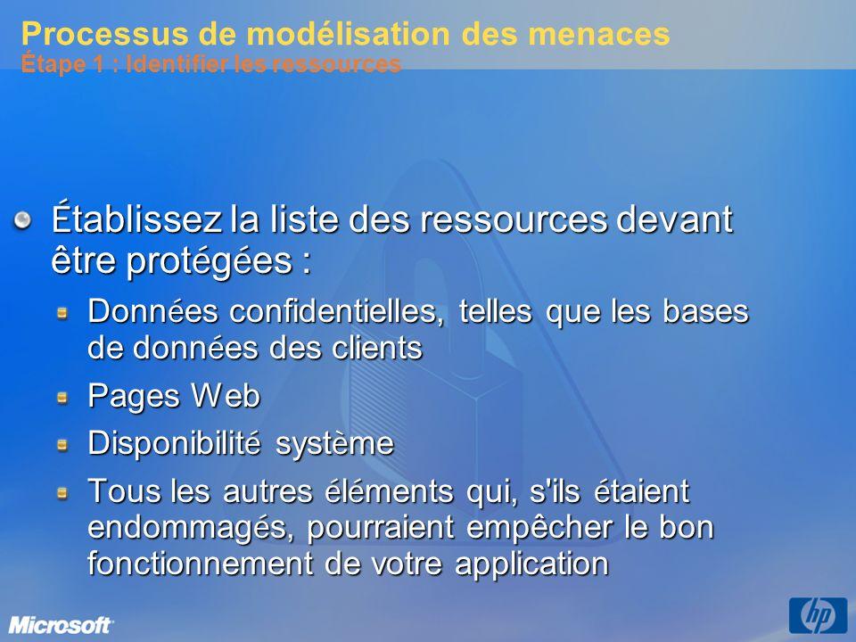 Processus de modélisation des menaces Étape 1 : Identifier les ressources É tablissez la liste des ressources devant être prot é g é es : Donn é es co