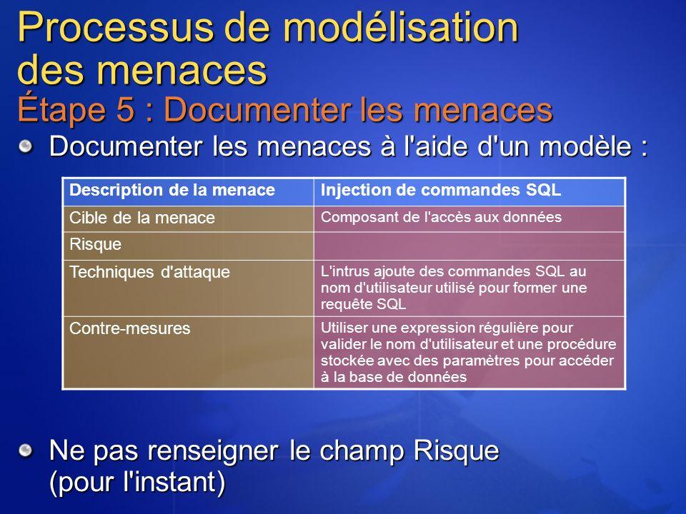 Processus de modélisation des menaces Étape 5 : Documenter les menaces Documenter les menaces à l'aide d'un modèle : Ne pas renseigner le champ Risque