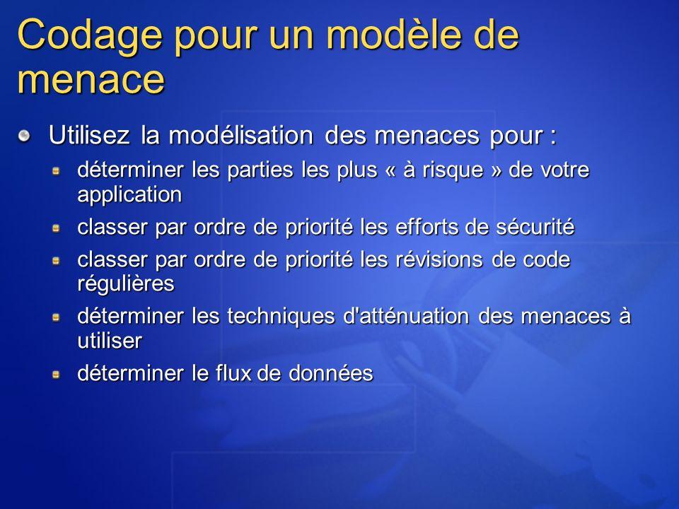 Codage pour un modèle de menace Utilisez la modélisation des menaces pour : déterminer les parties les plus « à risque » de votre application classer