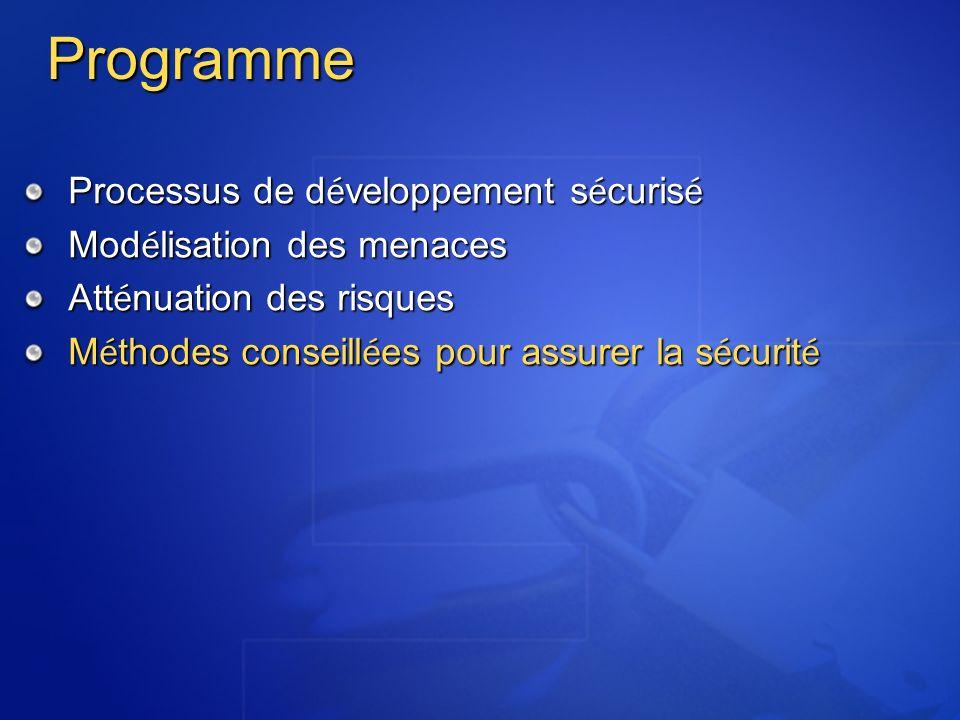 Programme Processus de d é veloppement s é curis é Mod é lisation des menaces Att é nuation des risques M é thodes conseill é es pour assurer la s é c