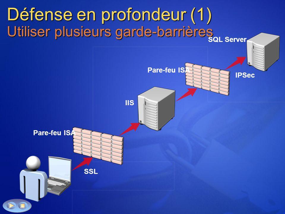 Défense en profondeur (1) Utiliser plusieurs garde-barrières SSL Pare-feu ISA IIS SQL Server Pare-feu ISA IPSec