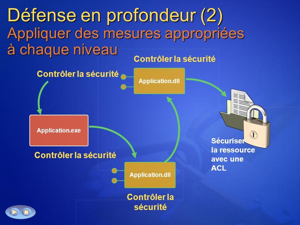 Défense en profondeur (2) Appliquer des mesures appropriées à chaque niveau Contrôler la sécurité Application.dll Application.exe Contrôler la sécurité Sécuriser la ressource avec une ACL Application.dll