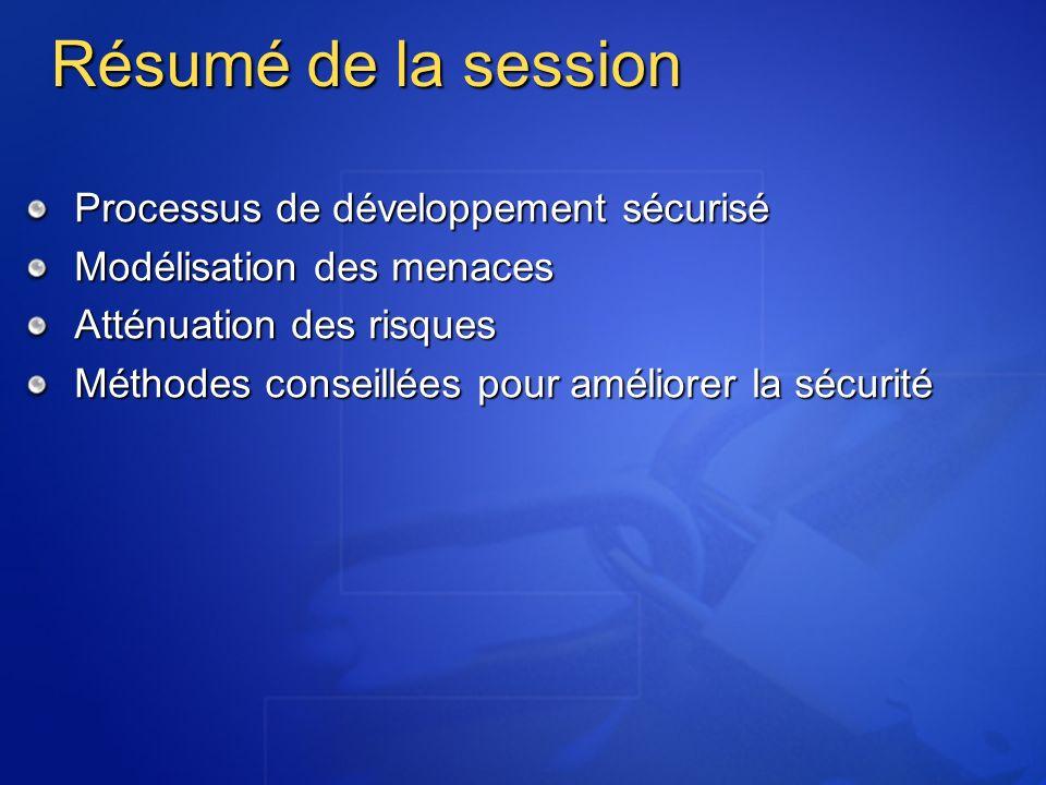 Résumé de la session Processus de développement sécurisé Modélisation des menaces Atténuation des risques Méthodes conseillées pour améliorer la sécur