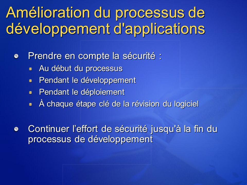 Amélioration du processus de développement d applications Prendre en compte la sécurité : Au début du processus Pendant le développement Pendant le déploiement À chaque étape clé de la révision du logiciel Continuer leffort de sécurité jusqu à la fin du processus de développement