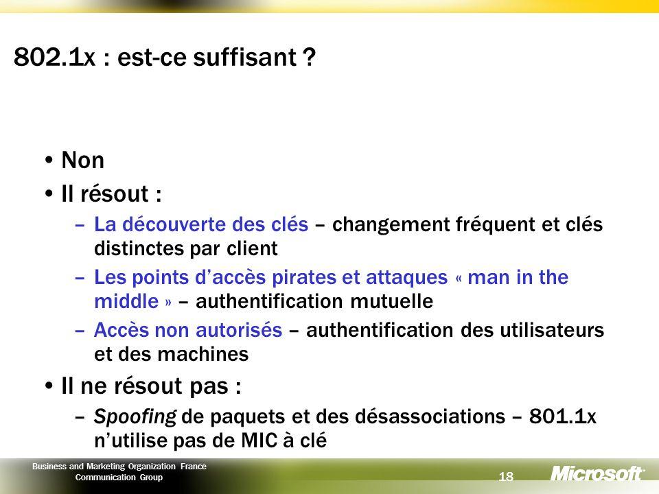 18 Business and Marketing Organization France Communication Group 802.1x : est-ce suffisant ? Non Il résout : –La découverte des clés – changement fré