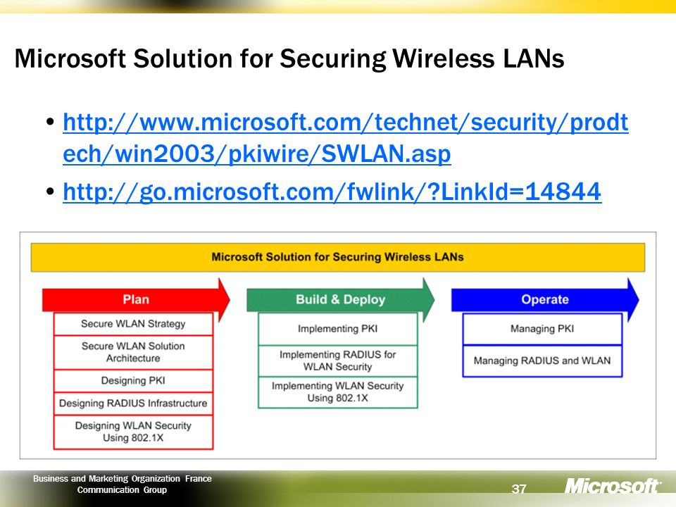 37 Business and Marketing Organization France Communication Group Microsoft Solution for Securing Wireless LANs http://www.microsoft.com/technet/secur