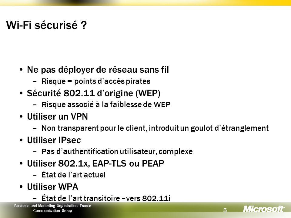 5 Business and Marketing Organization France Communication Group Wi-Fi sécurisé ? Ne pas déployer de réseau sans fil –Risque = points daccès pirates S