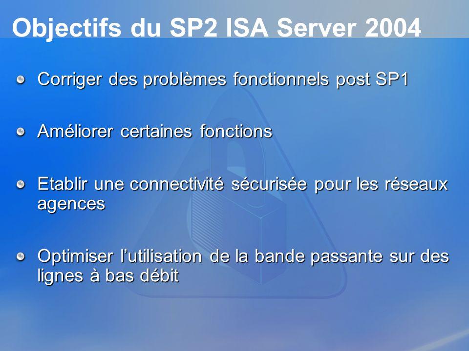 Objectifs du SP2 ISA Server 2004 Corriger des problèmes fonctionnels post SP1 Améliorer certaines fonctions Etablir une connectivité sécurisée pour le
