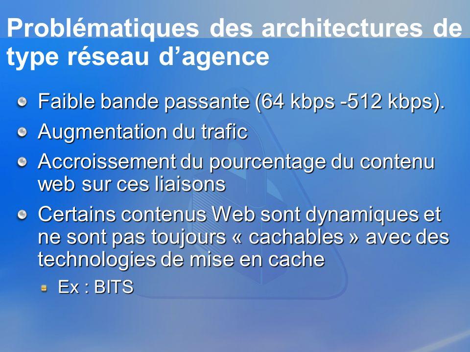 Problématiques des architectures de type réseau dagence Faible bande passante (64 kbps -512 kbps). Augmentation du trafic Accroissement du pourcentage