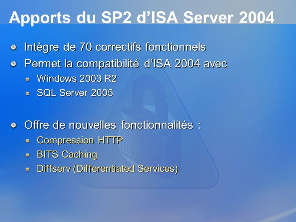 Apports du SP2 dISA Server 2004 Intègre de 70 correctifs fonctionnels Permet la compatibilité dISA 2004 avec Windows 2003 R2 SQL Server 2005 Offre de