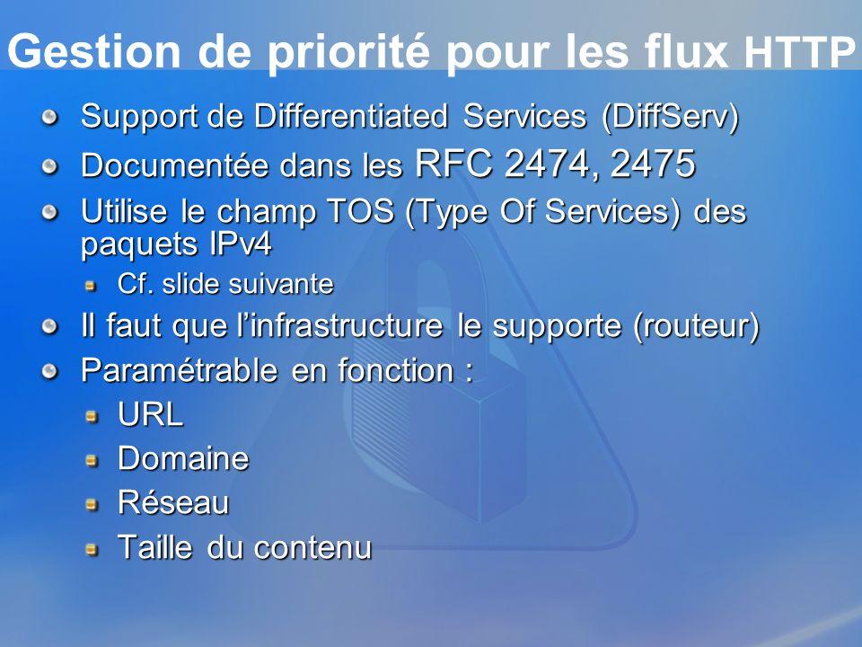 Gestion de priorité pour les flux HTTP Support de Differentiated Services (DiffServ) Documentée dans les RFC 2474, 2475 Utilise le champ TOS (Type Of