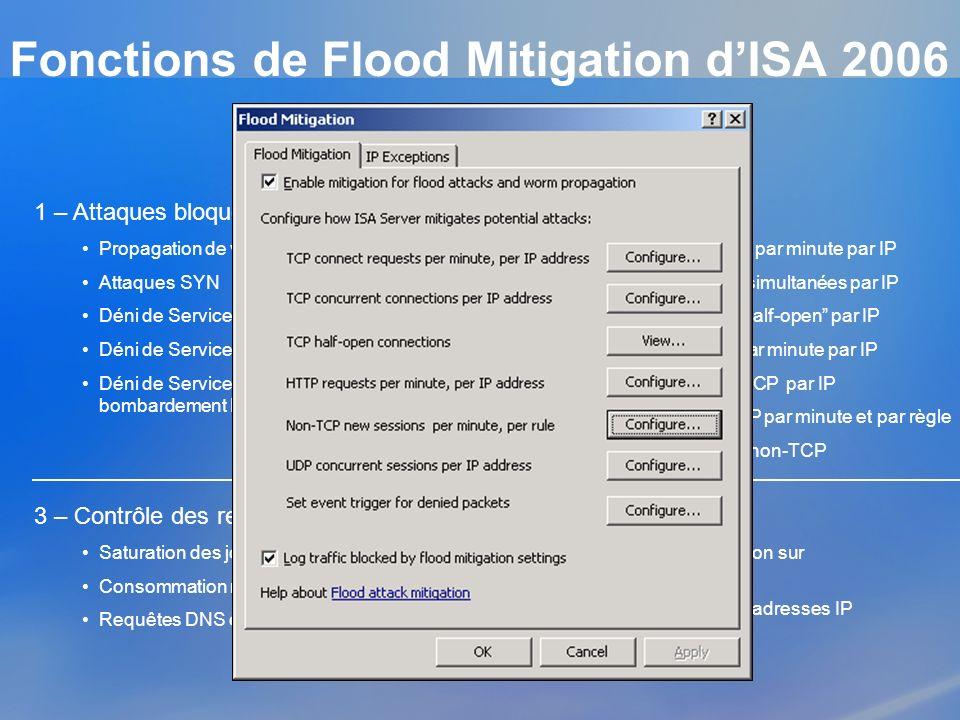 Fonctions de Flood Mitigation dISA 2006 1 – Attaques bloquées Propagation de vers Attaques SYN Déni de Service (DoS) Déni de Service distribué (DDoS)
