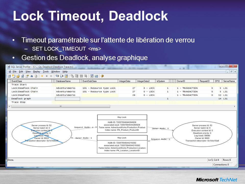 Lock Timeout, Deadlock Timeout paramétrable sur l attente de libération de verrou –SET LOCK_TIMEOUT Gestion des Deadlock, analyse graphique