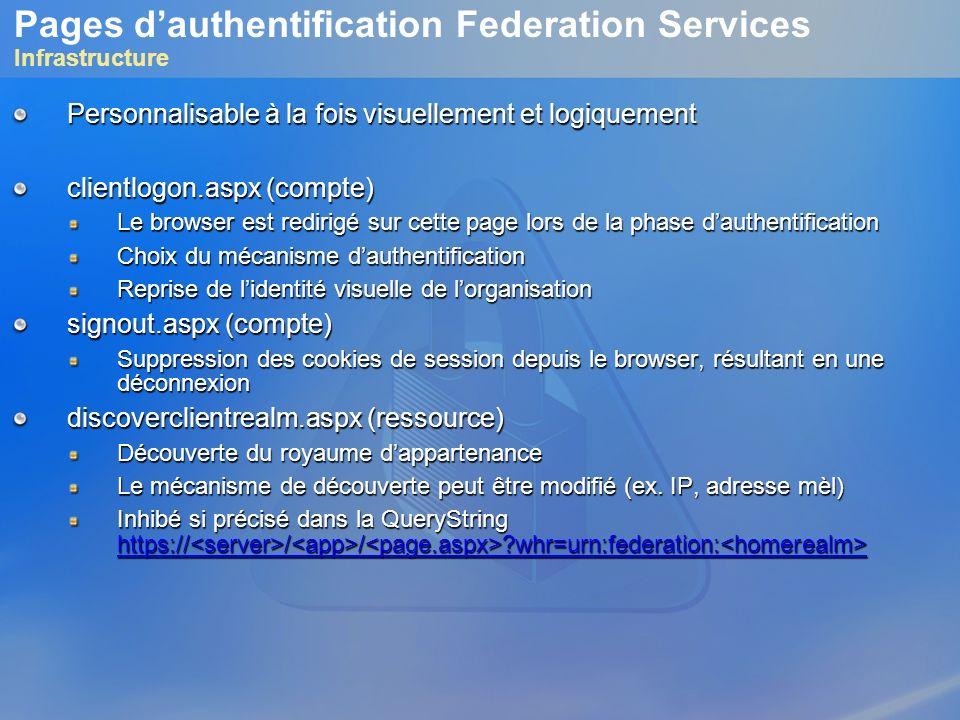 Pages dauthentification Federation Services Infrastructure Personnalisable à la fois visuellement et logiquement clientlogon.aspx (compte) Le browser