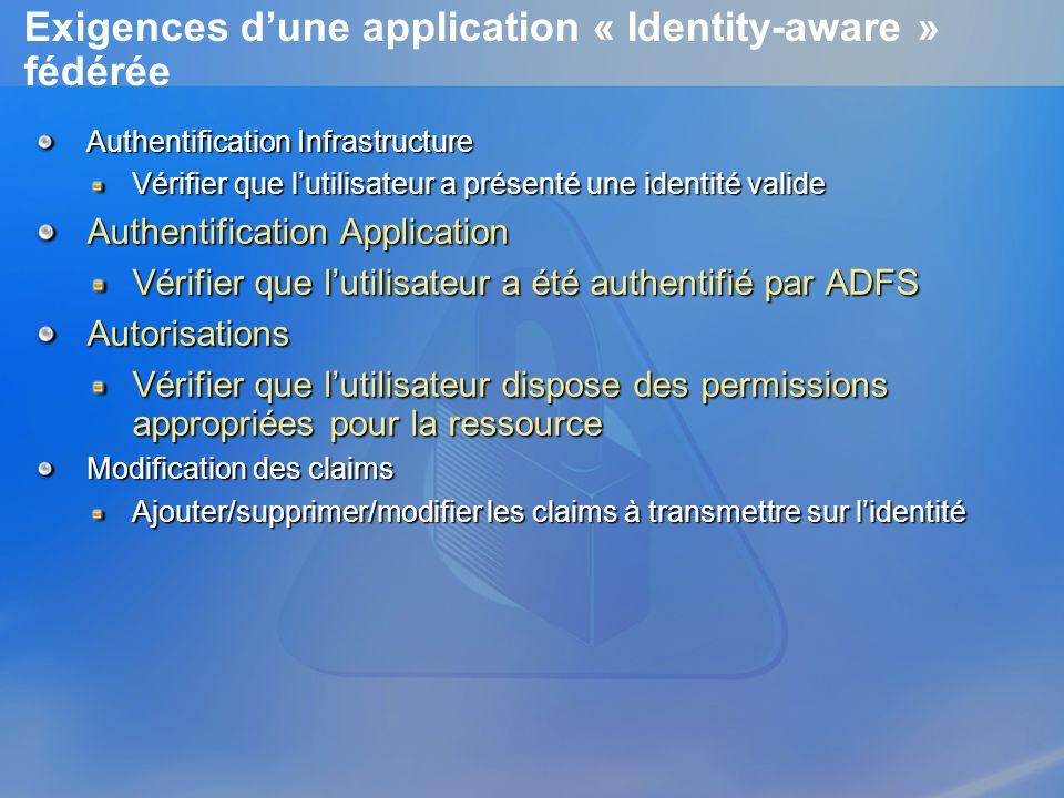 Exigences dune application « Identity-aware » fédérée Authentification Infrastructure Vérifier que lutilisateur a présenté une identité valide Authent