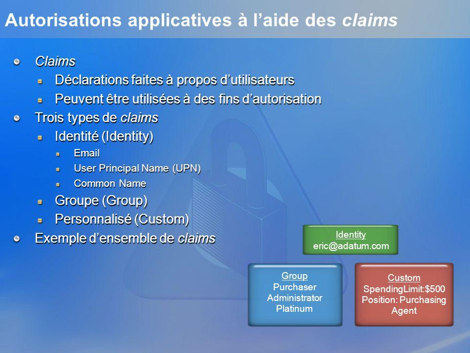 Autorisations applicatives à laide des claims Claims Déclarations faites à propos dutilisateurs Peuvent être utilisées à des fins dautorisation Trois