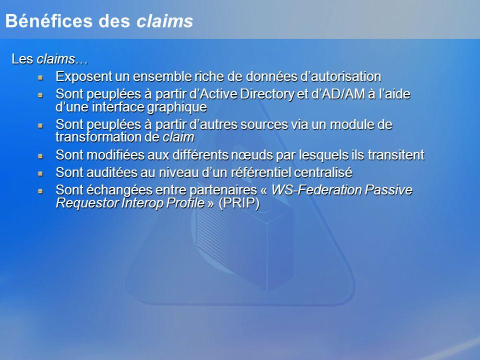 Bénéfices des claims Les claims… Exposent un ensemble riche de données dautorisation Sont peuplées à partir dActive Directory et dAD/AM à laide dune i
