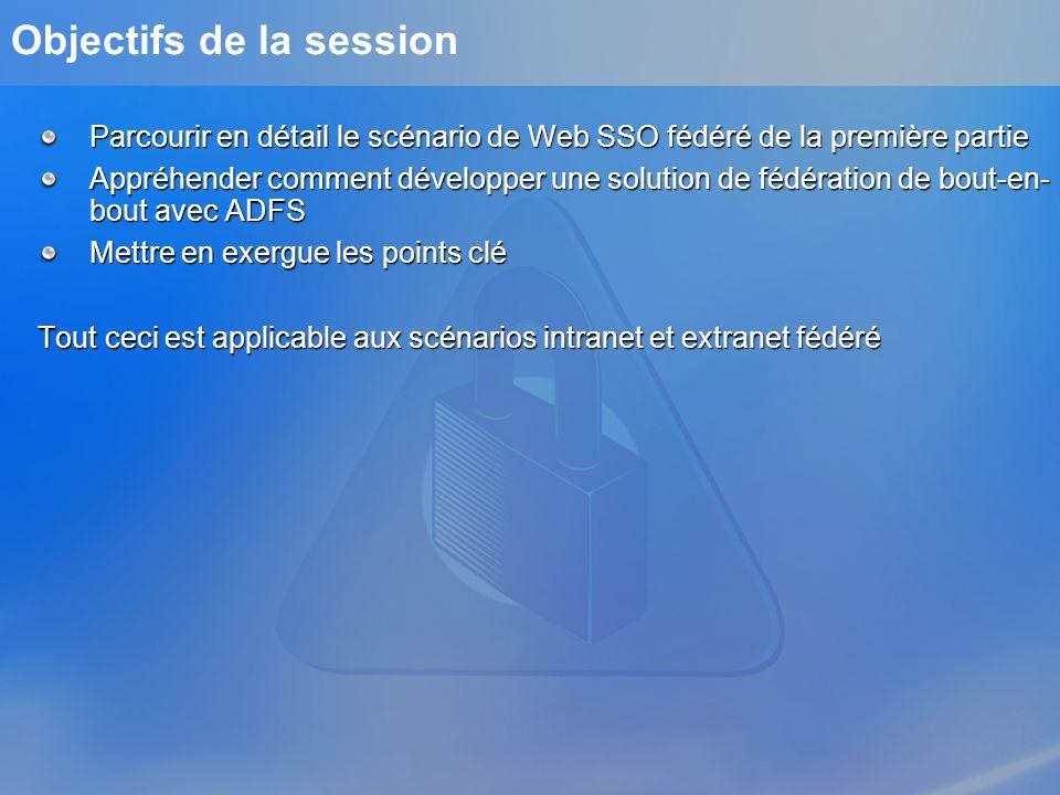 Objectifs de la session Parcourir en détail le scénario de Web SSO fédéré de la première partie Appréhender comment développer une solution de fédérat