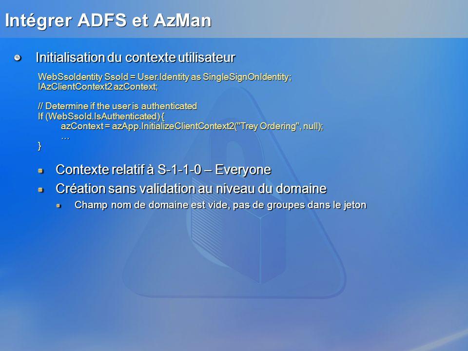 Intégrer ADFS et AzMan Initialisation du contexte utilisateur Contexte relatif à S-1-1-0 – Everyone Création sans validation au niveau du domaine Cham