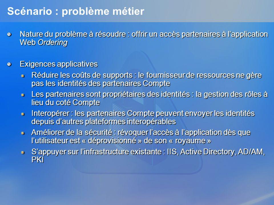 Scénario : problème métier Nature du problème à résoudre : offrir un accès partenaires à lapplication Web Ordering Exigences applicatives Réduire les