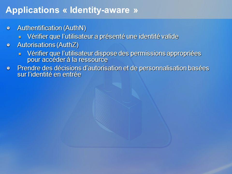 Applications « Identity-aware » Authentification (AuthN) Vérifier que lutilisateur a présenté une identité valide Autorisations (AuthZ) Vérifier que l