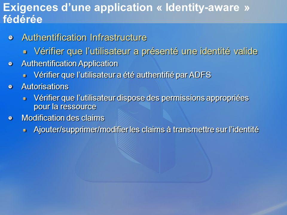 APIs ADFS Module HTTP WebSsoAuthenticationModule Assemblage System.Web.Security.SingleSignOn Placé en frontal de lapplication ASP.NET via le fichier web.config Positionne un objet SingleSignOnIdentity dans le HttpContext de lapplication Objet SingleSignOnIdentity Utilisé par les pages.aspx de lapplication pour laccès aux claims du jeton WebSSO SingleSignOnIdentity SsoId = HttpContext.Current.User.Identity as SingleSignOnIdentity