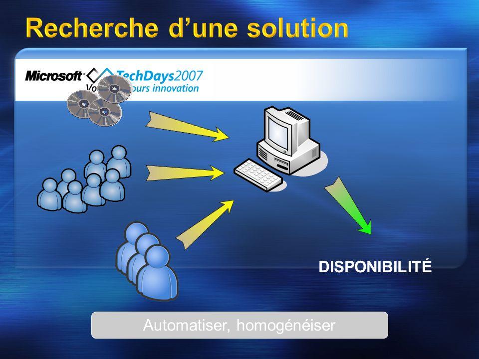 Recherche dune solution Automatiser, homogénéiser DISPONIBILITÉ
