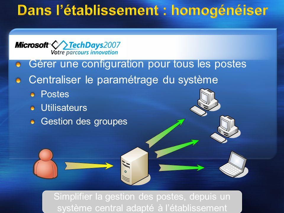 Dans létablissement : homogénéiser Gérer une configuration pour tous les postes Centraliser le paramétrage du système Postes Utilisateurs Gestion des groupes Simplifier la gestion des postes, depuis un système central adapté à létablissement