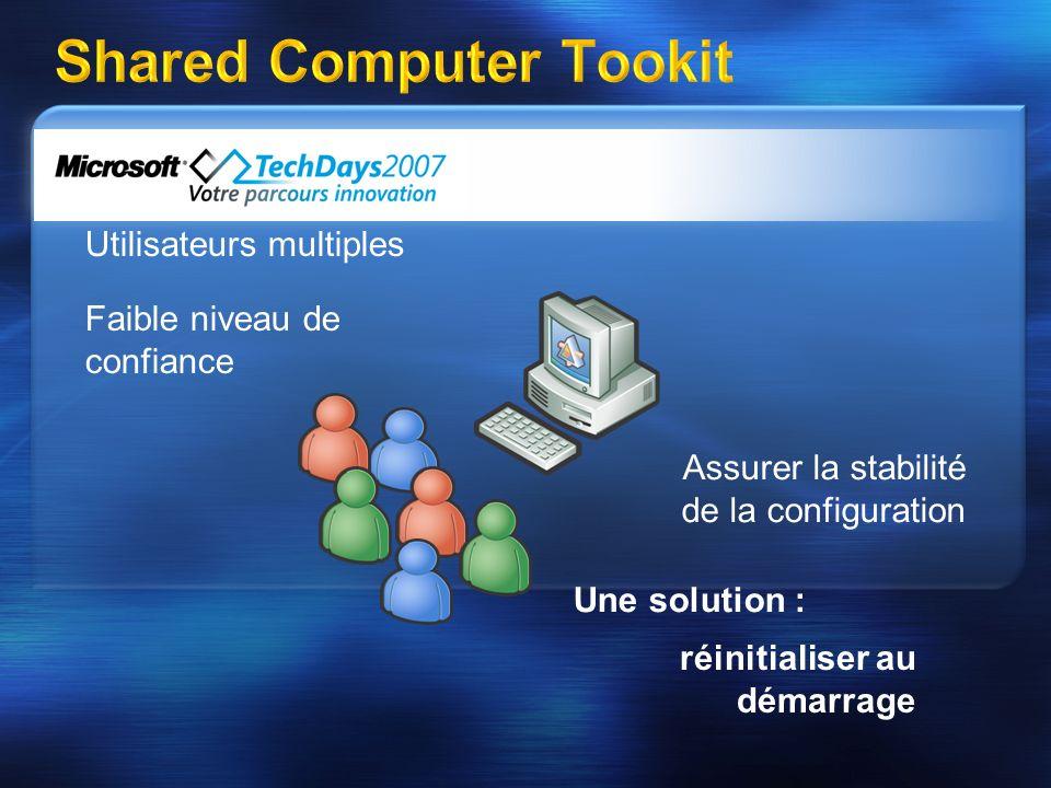 Shared Computer Tookit Utilisateurs multiples Faible niveau de confiance Assurer la stabilité de la configuration réinitialiser au démarrage Une solution :