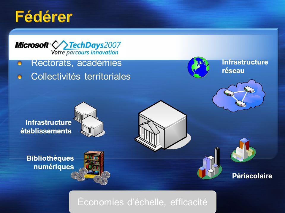 Fédérer Rectorats, académies Collectivités territoriales Économies déchelle, efficacité Infrastructure réseau Infrastructure établissements Périscolaire Bibliothèques numériques