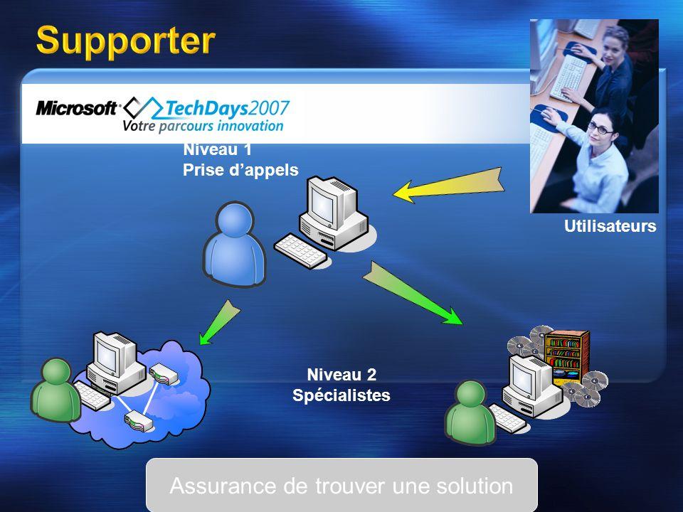 Supporter Utilisateurs Assurance de trouver une solution Niveau 1 Prise dappels Niveau 2 Spécialistes