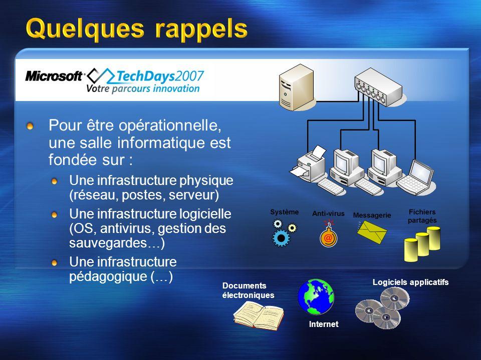 Quelques rappels Pour être opérationnelle, une salle informatique est fondée sur : Une infrastructure physique (réseau, postes, serveur) Une infrastructure logicielle (OS, antivirus, gestion des sauvegardes…) Une infrastructure pédagogique (…) Logiciels applicatifs Internet Documents électroniques