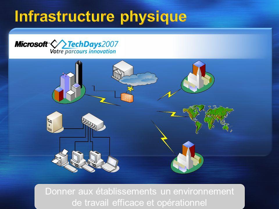 Infrastructure physique Donner aux établissements un environnement de travail efficace et opérationnel