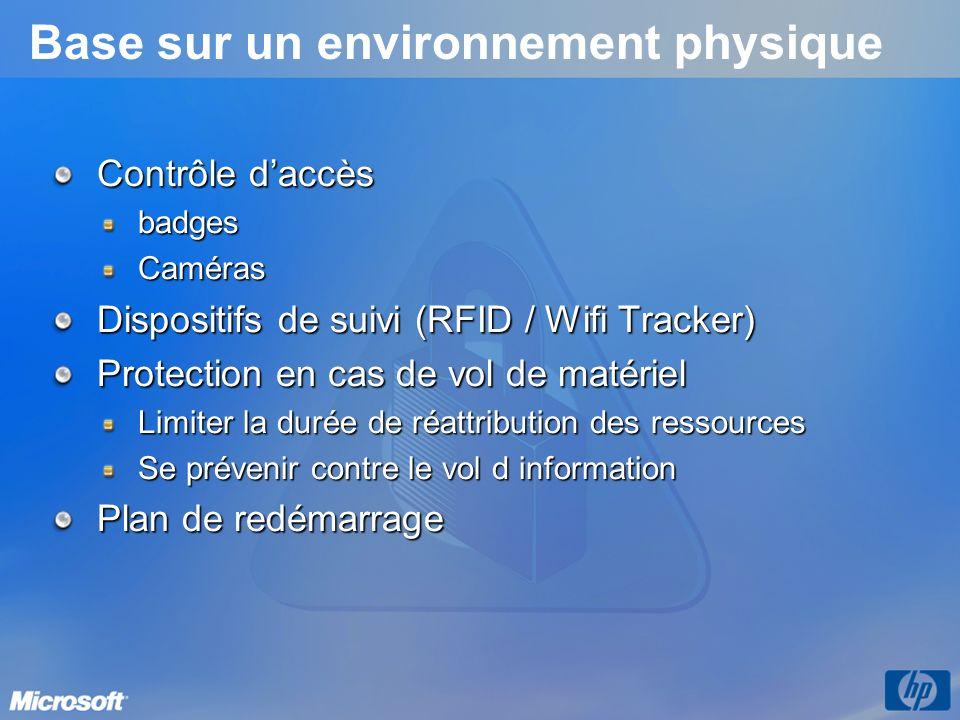 Base sur un environnement physique Contrôle daccès badgesCaméras Dispositifs de suivi (RFID / Wifi Tracker) Protection en cas de vol de matériel Limit