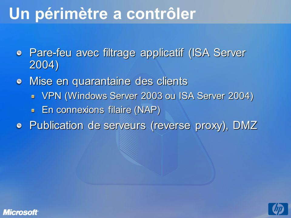 Un périmètre a contrôler Pare-feu avec filtrage applicatif (ISA Server 2004) Mise en quarantaine des clients VPN (Windows Server 2003 ou ISA Server 20