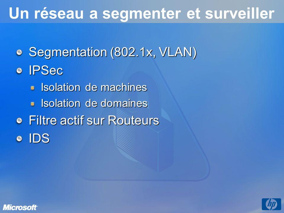 Un parc de machines a gérer Durcissement de chaque poste Déploiement par GPO Gestion des mises à jour de sécurité (WSUS) Déploiement des correctifs pilotage Authentification forte PKI + Carte a Puce