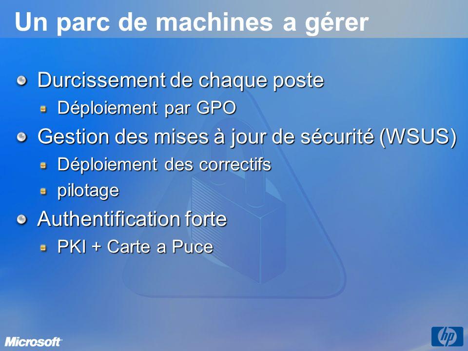 Un parc de machines a gérer Durcissement de chaque poste Déploiement par GPO Gestion des mises à jour de sécurité (WSUS) Déploiement des correctifs pi