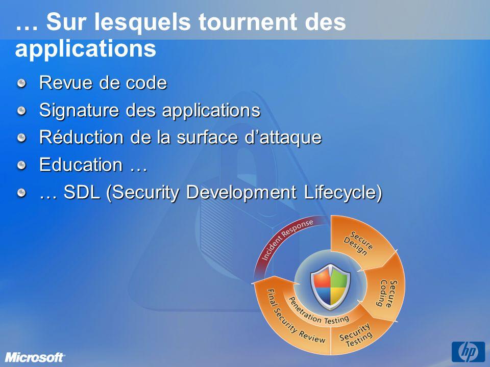 … Sur lesquels tournent des applications Revue de code Signature des applications Réduction de la surface dattaque Education … … SDL (Security Develop