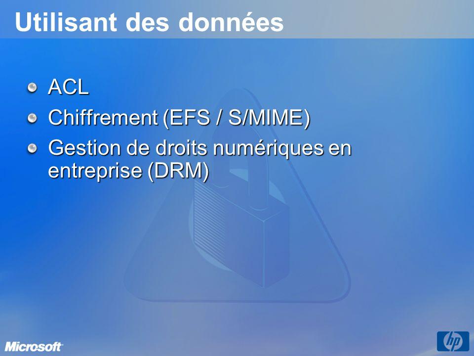 Utilisant des données ACL Chiffrement (EFS / S/MIME) Gestion de droits numériques en entreprise (DRM)