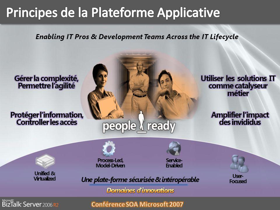 06/01/20142 Enabling IT Pros & Development Teams Across the IT Lifecycle Une plate-forme sécurisée & intéropérable Unified & Virtualized Process-Led,